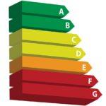 Artikel energie label (2)