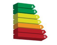 energie label Nieuw-Hollands Energiebedrijf